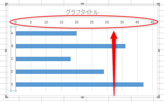 横棒グラフ