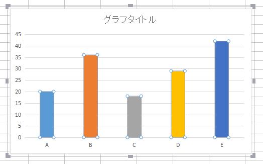 棒グラフの色